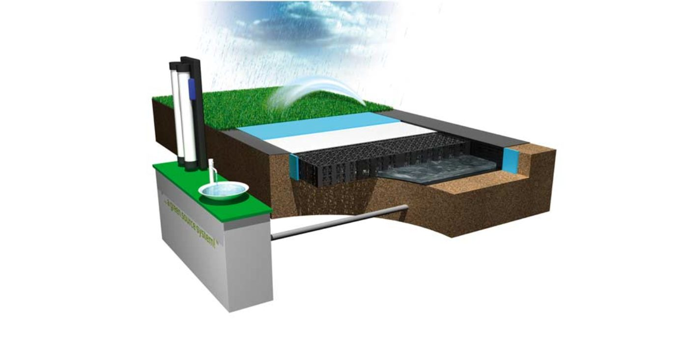 GreenSource - water purification and sustainable playground
